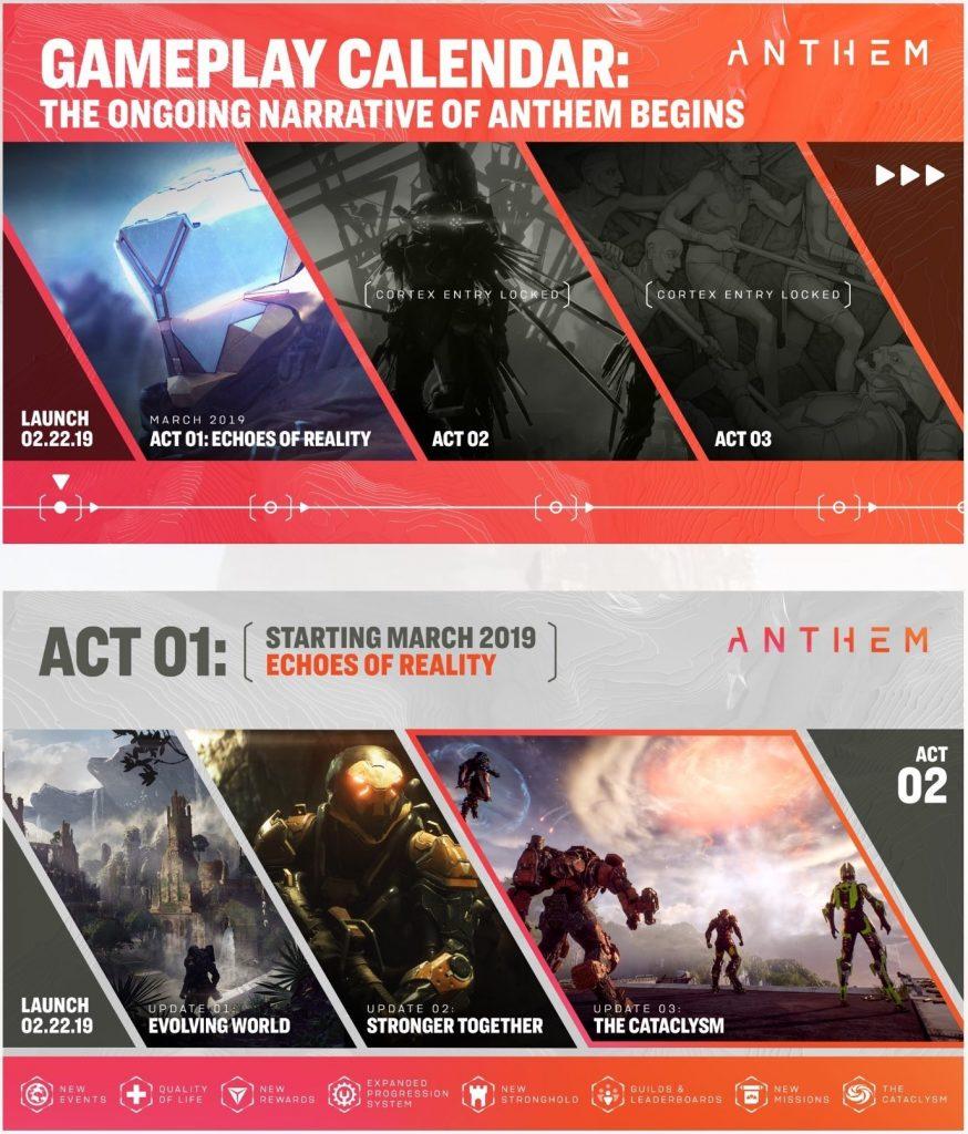 Anthem-roadmap-1