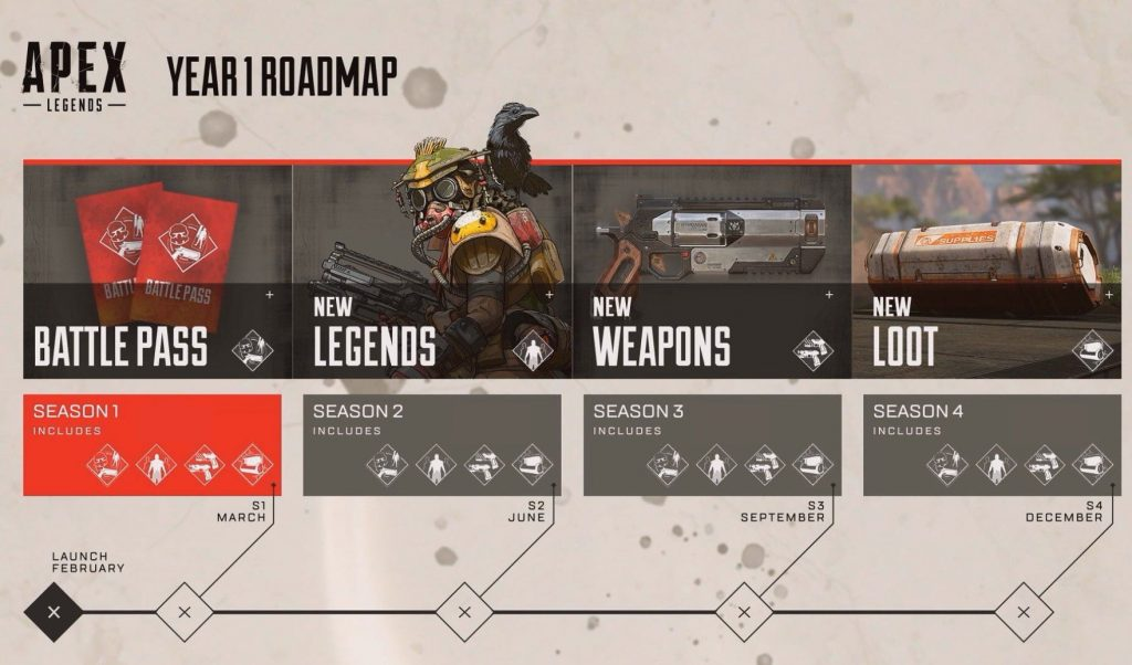 Apex-Legends-Roadmap