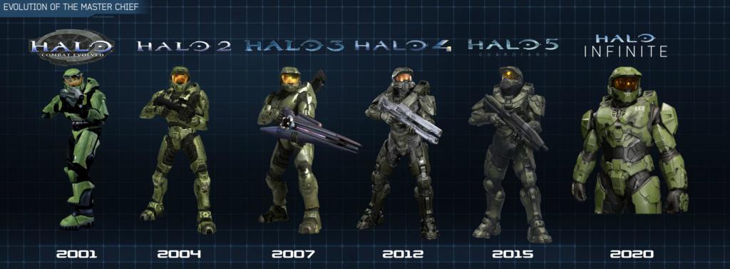 Halo, comparaison des armures de Master Chief de génération en génération