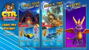 Crash-Team-Racing-Nitro-Fueled-Programme-Contenu-Post-Lancement