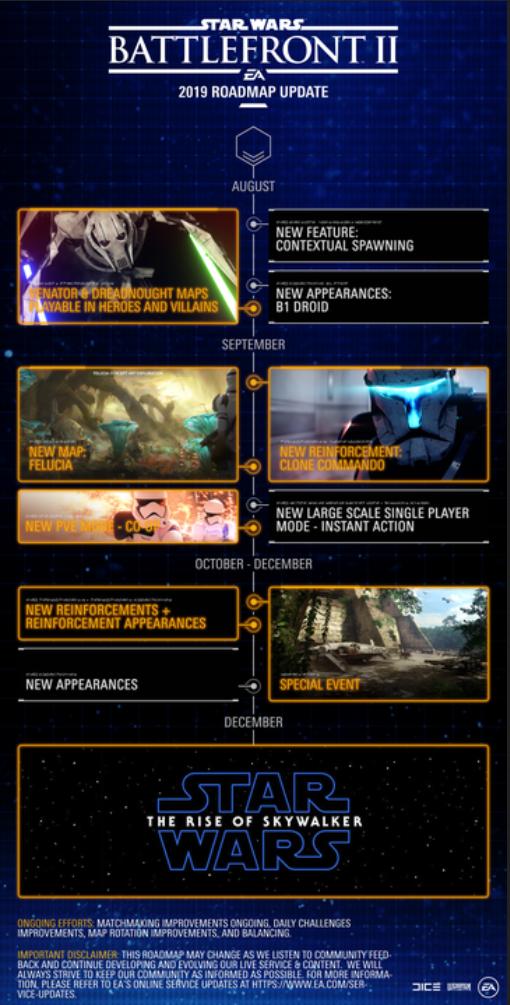Star-Wars-Battlefront-II-Nouveaux-contenus-2019