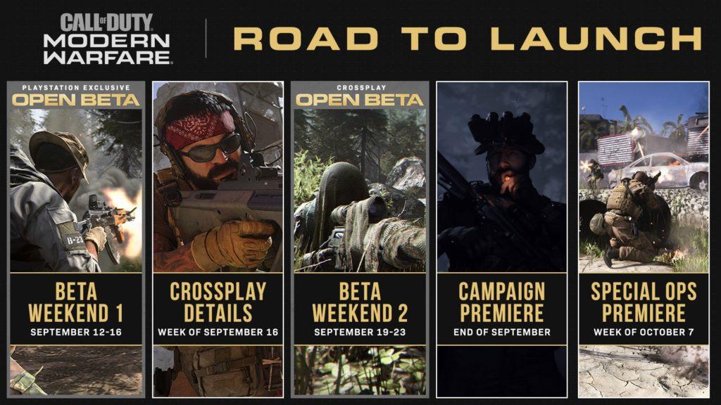 Roadmap-Modern-Warfare