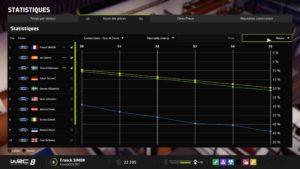 WRC-8-Statistiques-Usure-Moteur