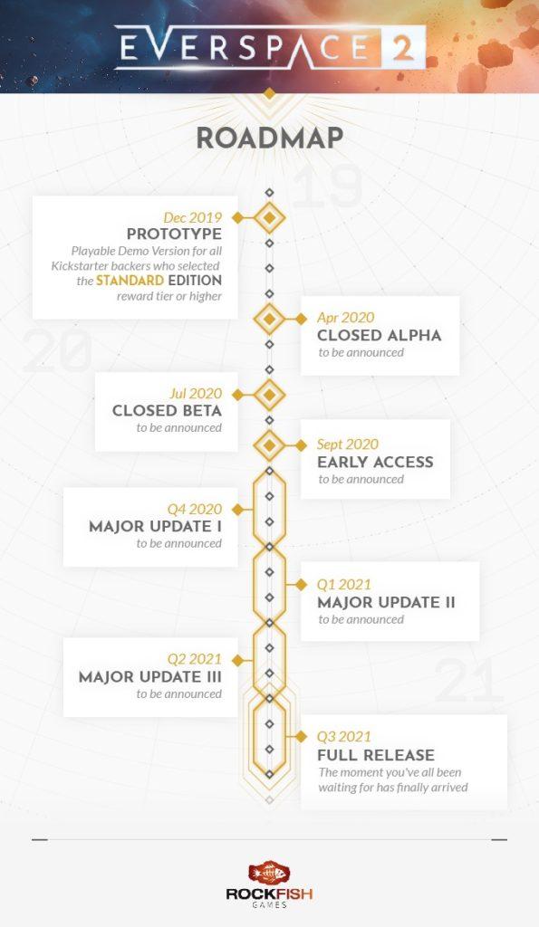 roadmap-everspace-2