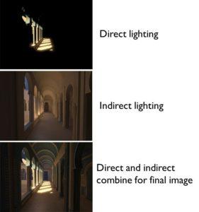 raytracing-combinaison-lumière
