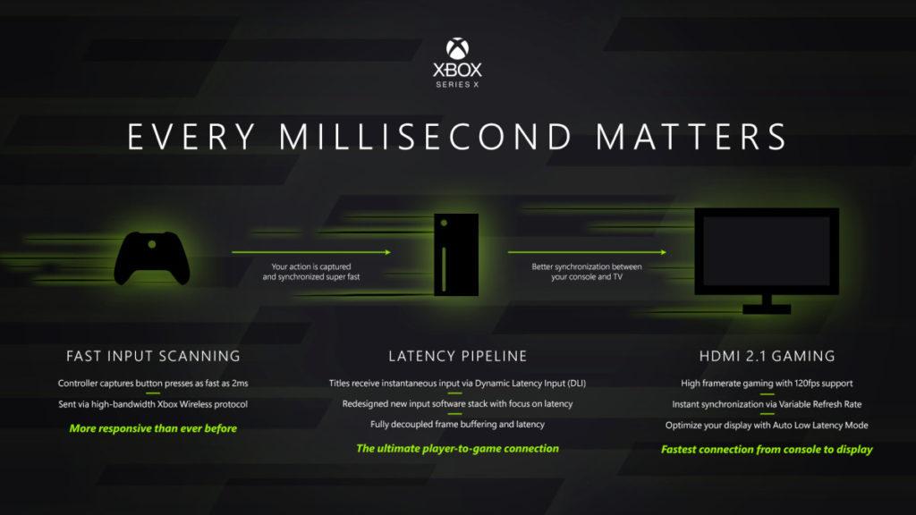 XboxSeriesXLatency_HERO