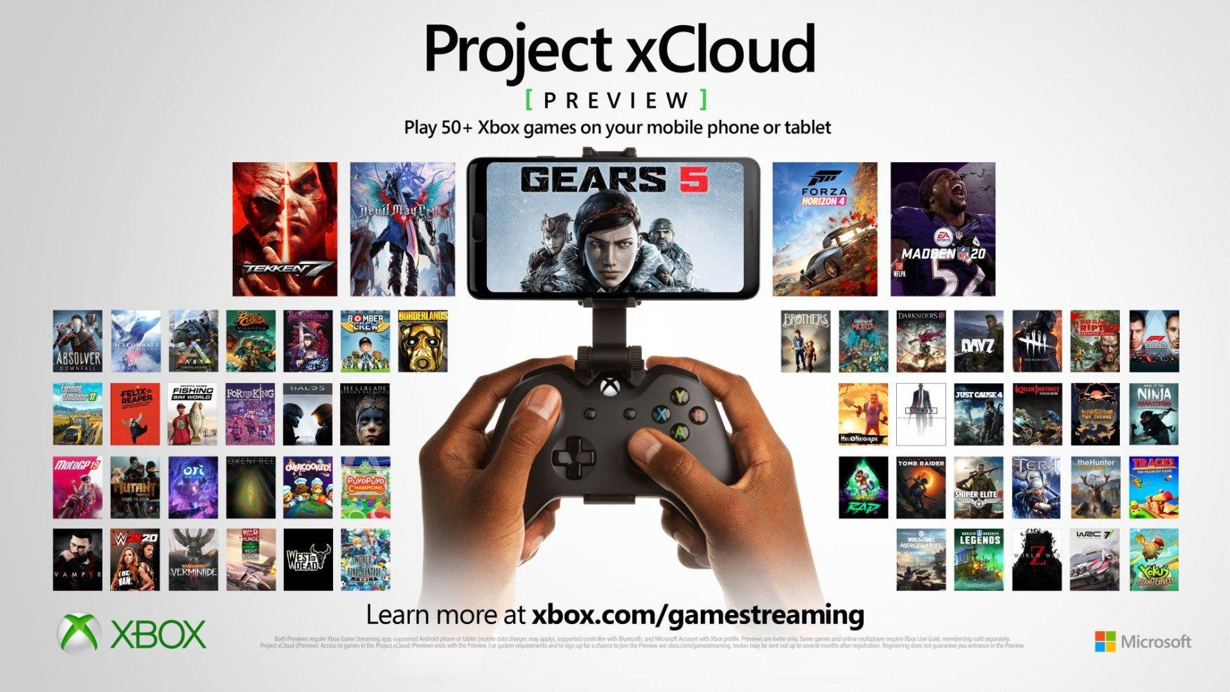 ProjectxCloud_liste