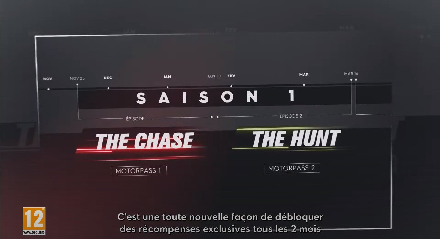 The-Crew-2-Presentation-Motorpass-Saison-1
