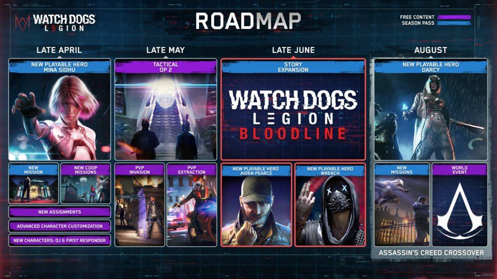 watch dogs legion roadmap 2021