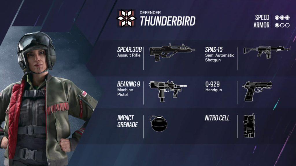 Rainbow Six Siege Thunderbird
